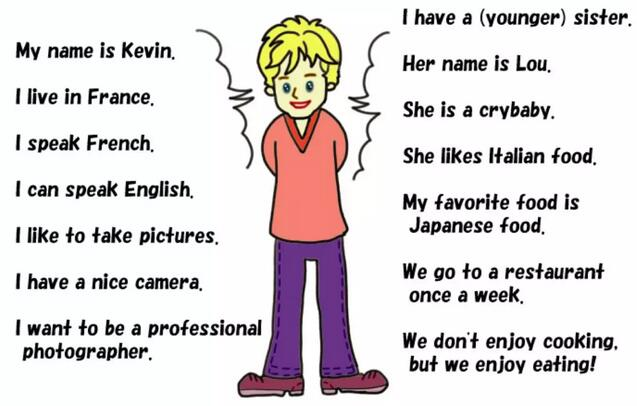 英语自我介绍 让宝贝做的胜人一筹