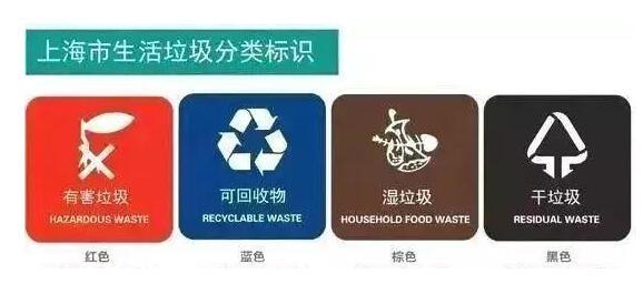 推广垃圾分类   这些垃圾英文分别怎么说?